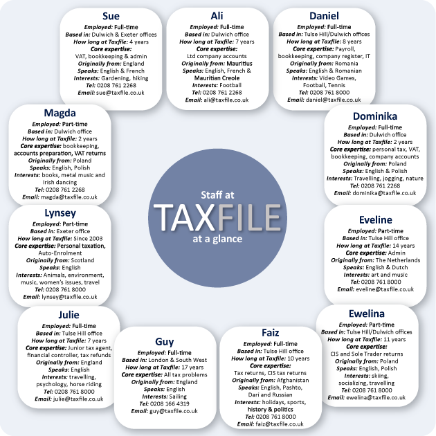 The Taxfile team